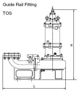 tsurumi-bx-series-guide-rail-fitting-tos-dimensions