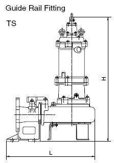 tsurumi-bx-series-guide-rail-fitting-ts-dimensions