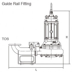 tsurumi-c-series-guide-rail-fitting-tos-dimensions-250x252